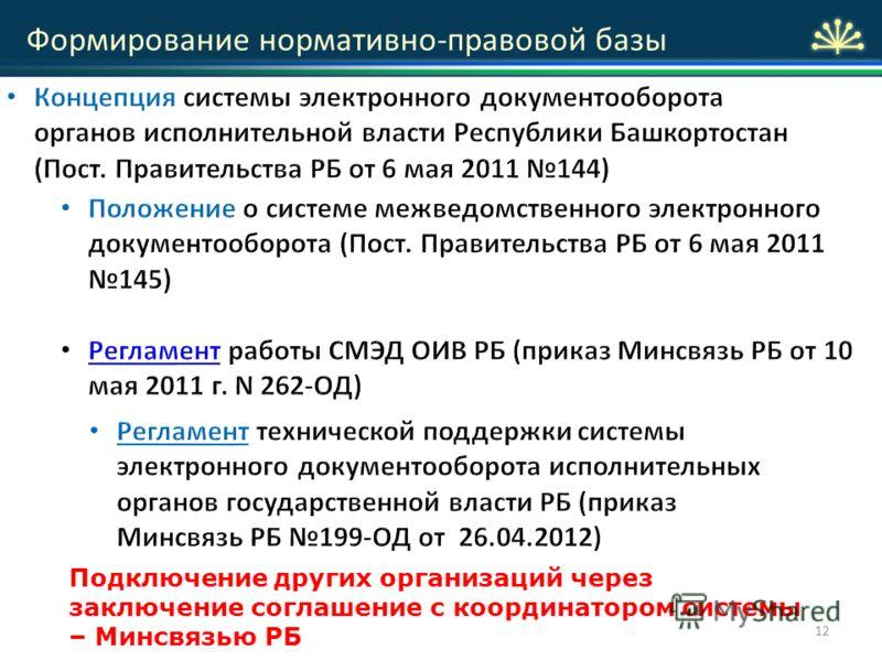 Формирование нормативно-правовой базы 12 Подключение других организаций через заключение соглашение с координатором системы – Минсвязью РБ