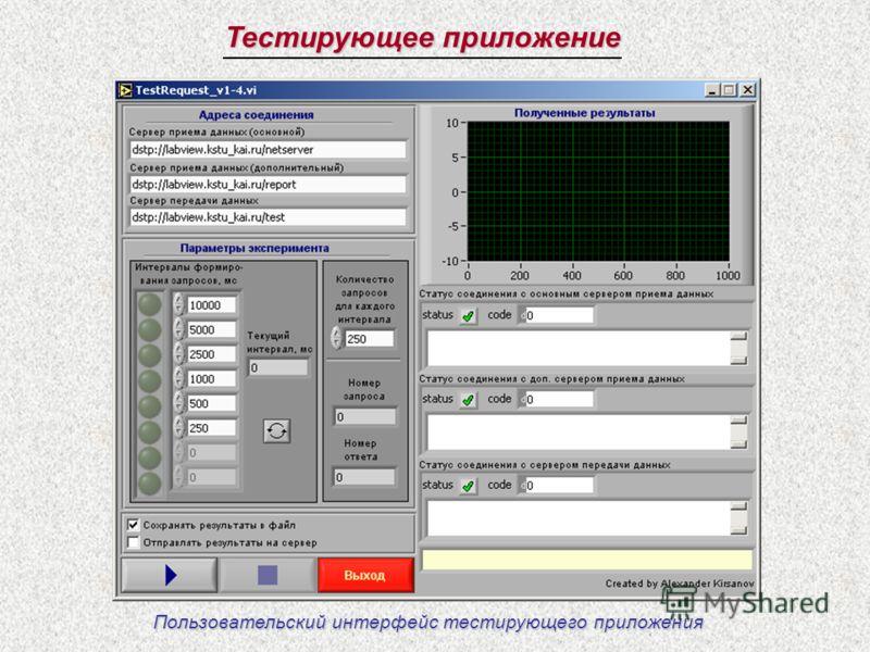 Тестирующее приложение Пользовательский интерфейс тестирующего приложения