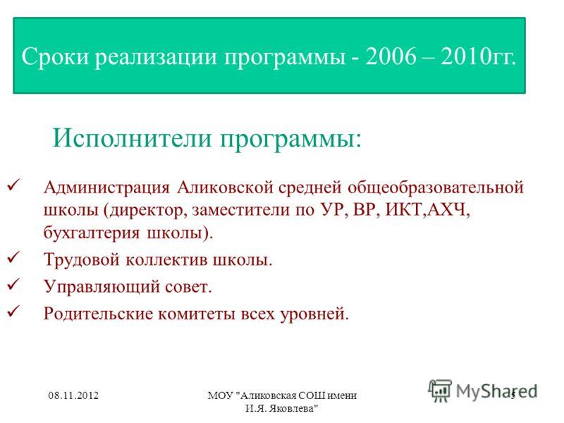 08.11.2012МОУ