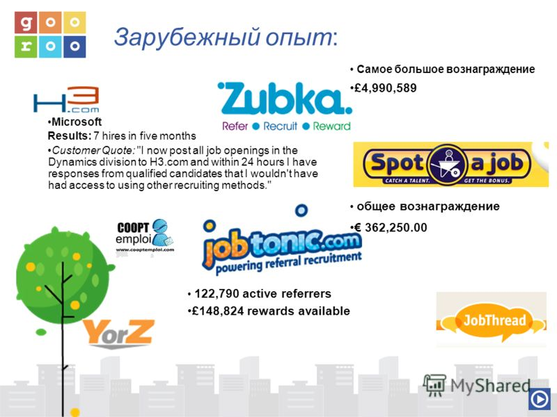 Зарубежный опыт: Microsoft Results: 7 hires in five months Customer Quote: