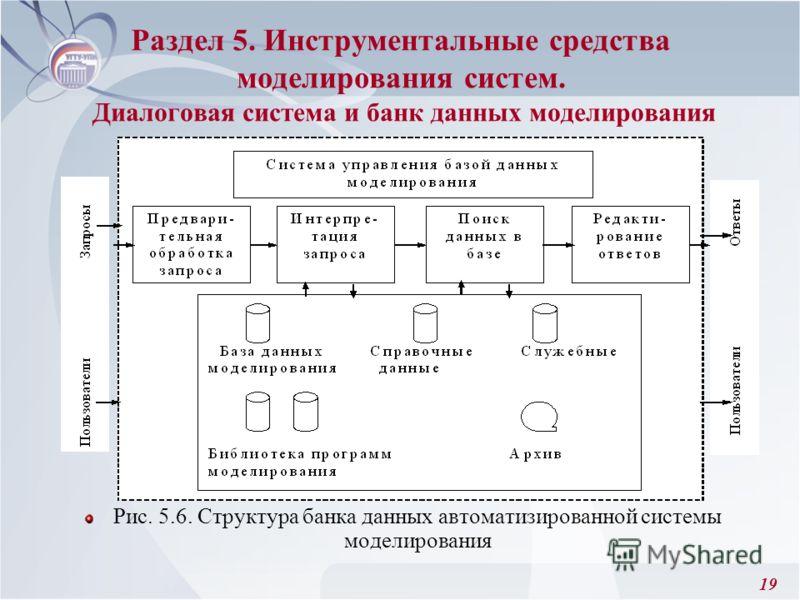 19 Раздел 5. Инструментальные средства моделирования систем. Диалоговая система и банк данных моделирования Рис. 5.6. Структура банка данных автоматизированной системы моделирования