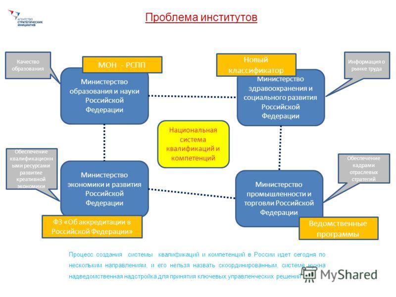 Проблема институтов Процесс создания системы квалификаций и компетенций в России идет сегодня по нескольким направлениям, и его нельзя назвать скоординированным, системе нужна надведомственная надстройка для принятия ключевых управленческих решений М