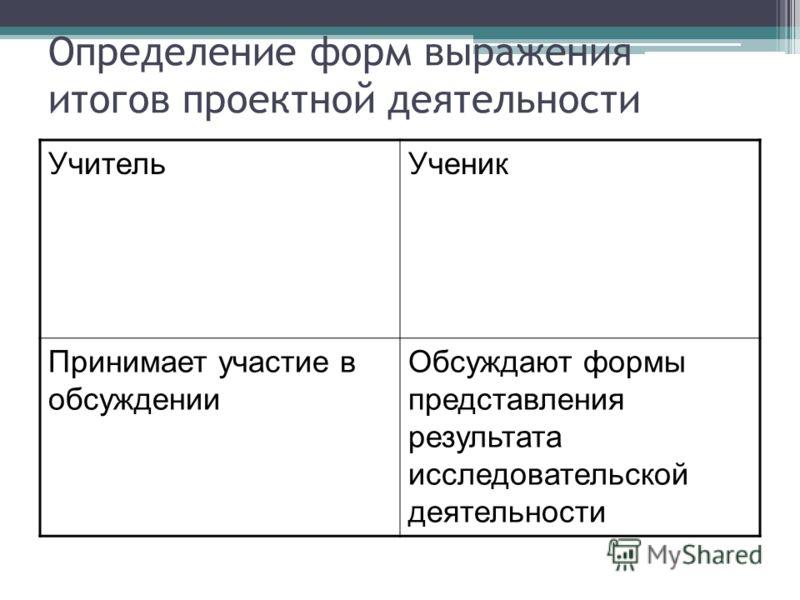 Определение форм выражения итогов проектной деятельности УчительУченик Принимает участие в обсуждении Обсуждают формы представления результата исследовательской деятельности