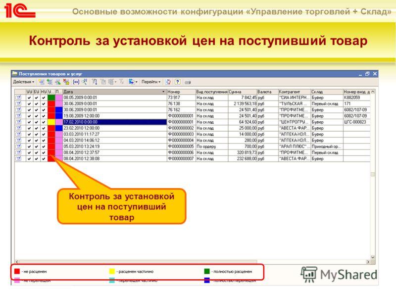 Основные возможности конфигурации «Управление торговлей + Склад» Контроль за установкой цен на поступивший товар