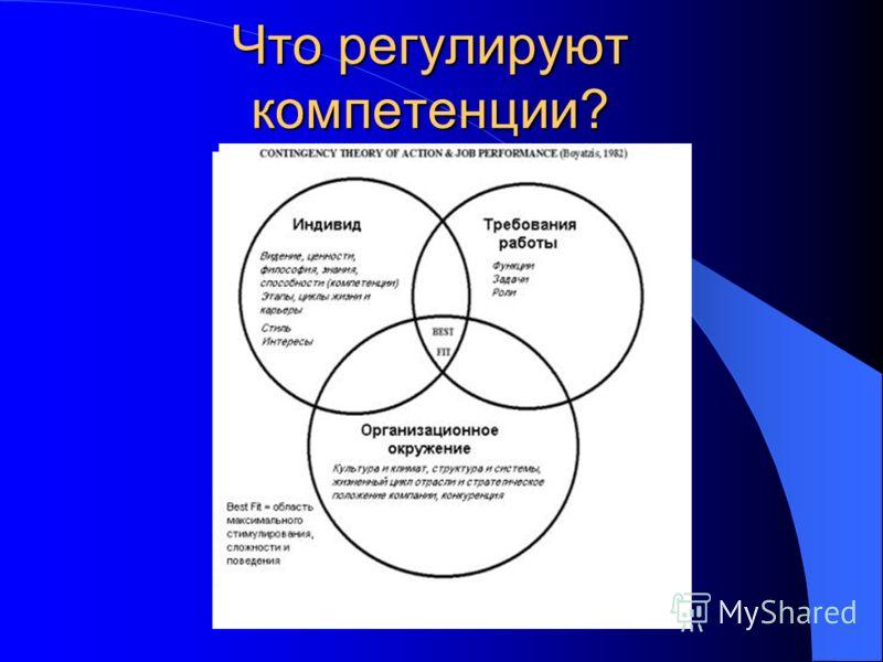 Что регулируют компетенции?