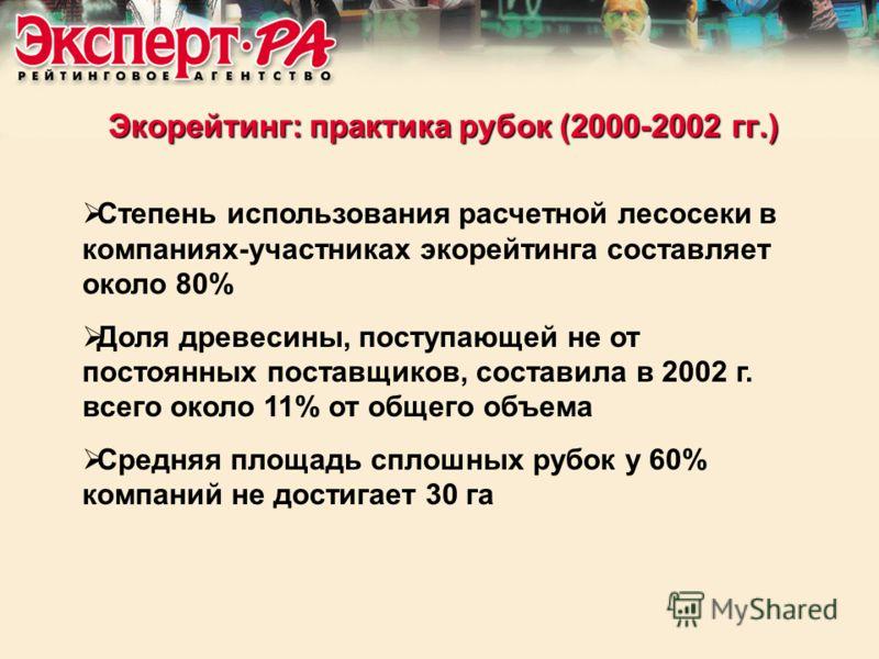 Экорейтинг: практика рубок (2000-2002 гг.) Степень использования расчетной лесосеки в компаниях-участниках экорейтинга составляет около 80% Доля древесины, поступающей не от постоянных поставщиков, составила в 2002 г. всего около 11% от общего объема