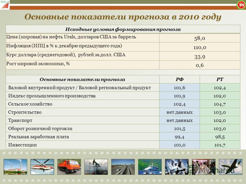 Основные показатели прогноза в 2010 году Исходные условия формирования прогноза Цена (мировая) на нефть Urals, долларов США за баррель 58,0 Инфляция (ИПЦ в % к декабрю предыдущего года) 110,0 Курс доллара (среднегодовой), рублей за долл. США 33,9 Рос