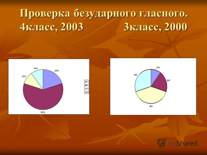 Проверка безударного гласного. 4класс, 2003 3класс, 2000