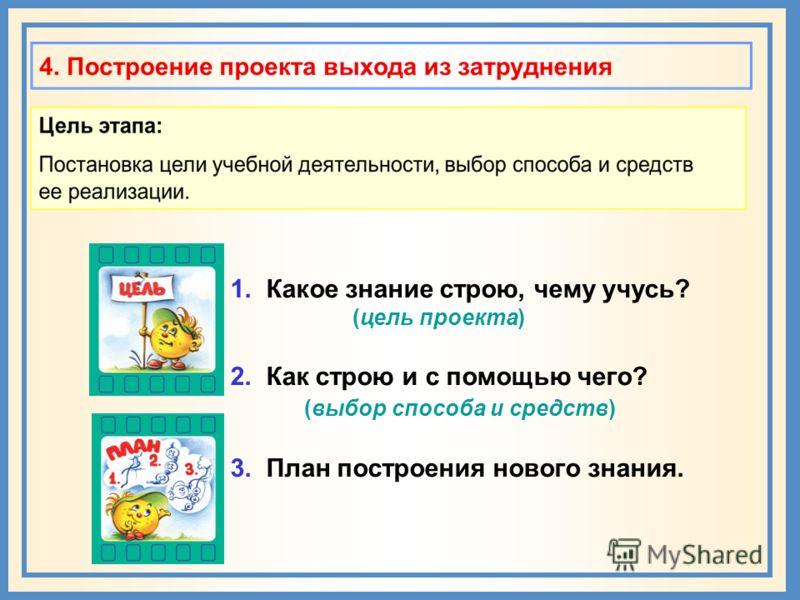 1. Какое знание строю, чему учусь? (цель проекта) 2. Как строю и с помощью чего? (выбор способа и средств) 3. План построения нового знания.