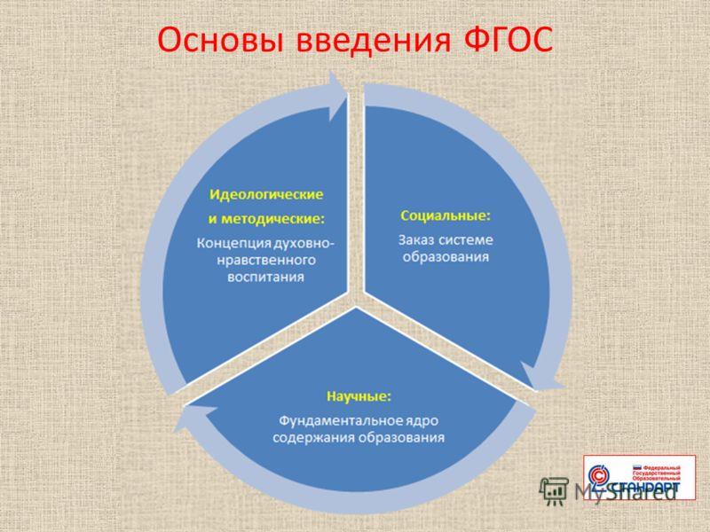 Основы введения ФГОС
