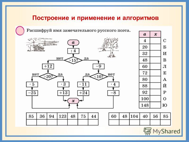 Построение и применение и алгоритмов