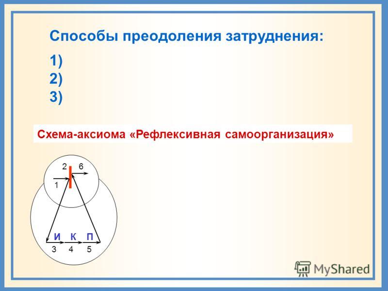 1 26 3 И 4 К 5 П Схема-аксиома «Рефлексивная самоорганизация» Способы преодоления затруднения: 1) 2) 3)