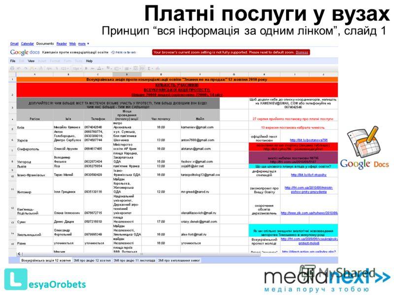 7 Платні послуги у вузах Принцип вся інформація за одним лінком, слайд 1