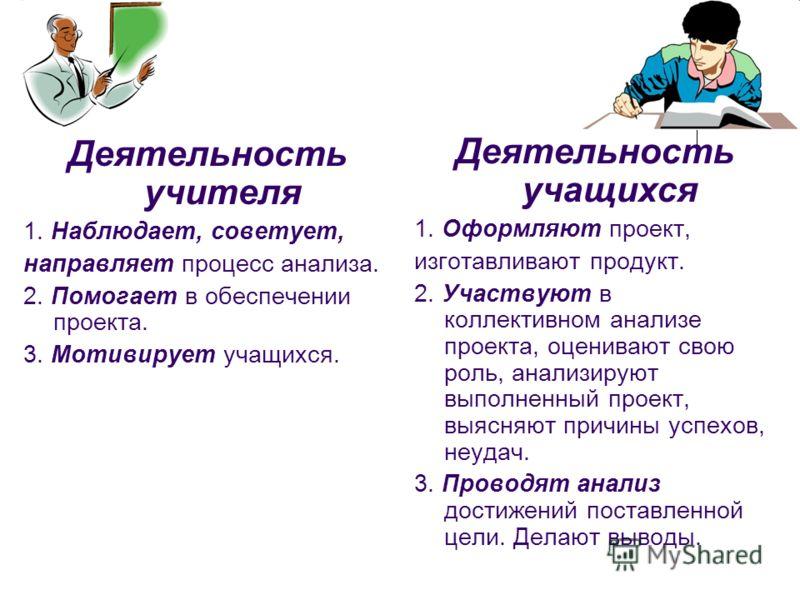 Деятельность учителя 1. Наблюдает, советует, направляет процесс анализа. 2. Помогает в обеспечении проекта. 3. Мотивирует учащихся. Деятельность учащихся 1. Оформляют проект, изготавливают продукт. 2. Участвуют в коллективном анализе проекта, оценива