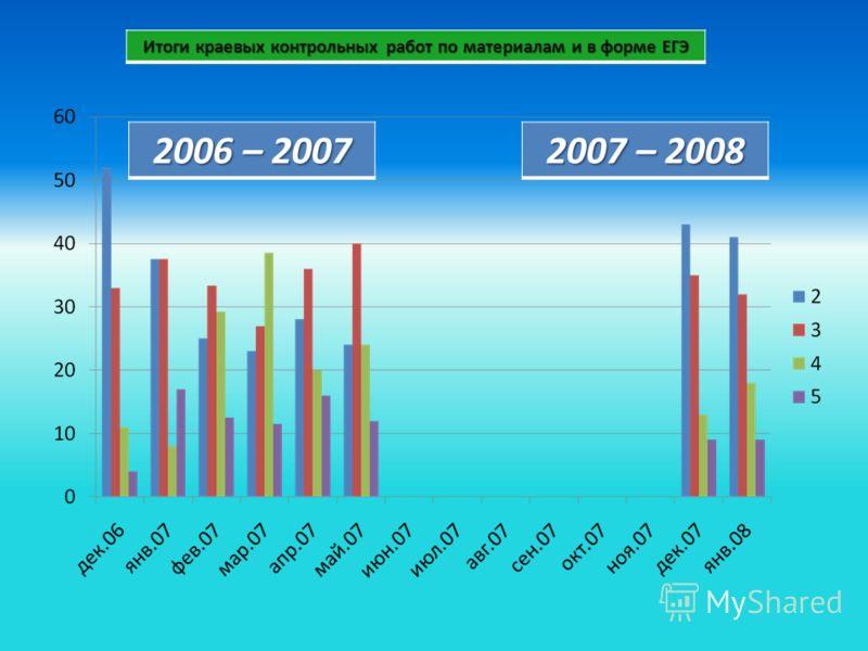 2006 – 2007 2007 – 2008 Итоги краевых контрольных работ по материалам и в форме ЕГЭ