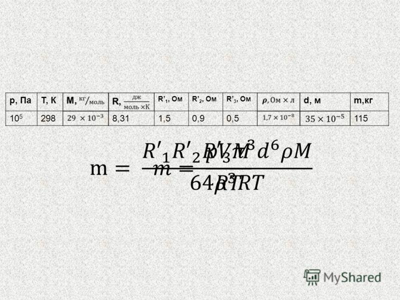p, ПаТ, К R 1, ОмR 2, ОмR 3, Ом d, мm,кг 10 5 2988,311,50,90,5115