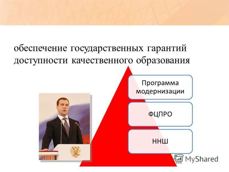обеспечение государственных гарантий доступности качественного образования Программа модернизации ФЦПРОННШ