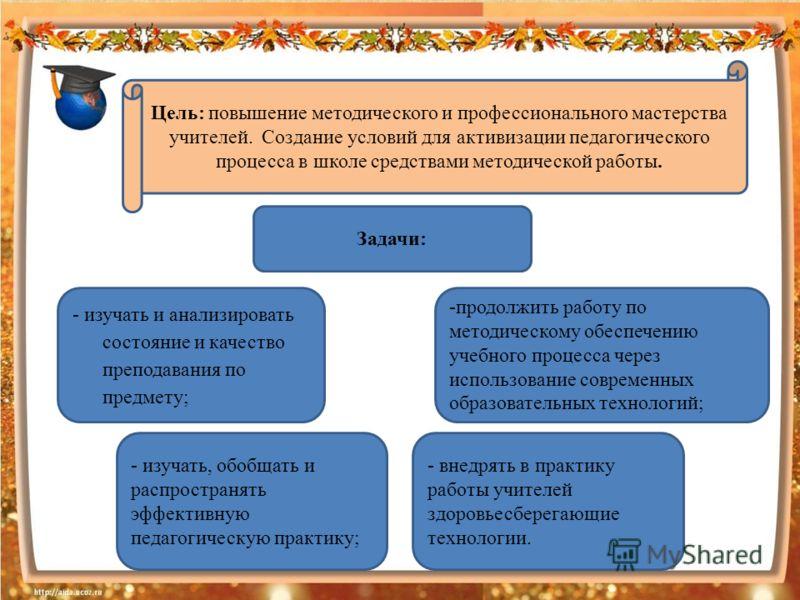 Цель: повышение методического и профессионального мастерства учителей. Создание условий для активизации педагогического процесса в школе средствами методической работы. Задачи: - изучать и анализировать состояние и качество преподавания по предмету;
