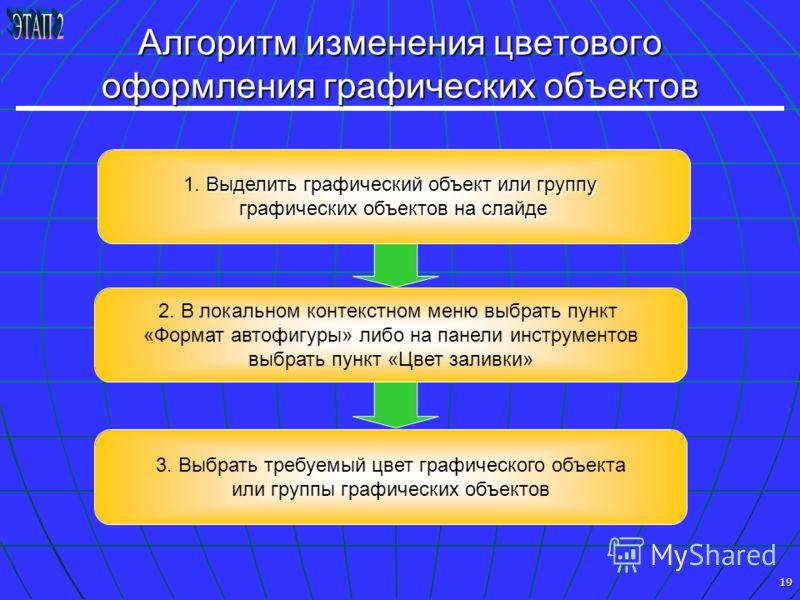 19 Алгоритм изменения цветового оформления графических объектов Выделить графический объект или группу 1. Выделить графический объект или группу графических объектов на слайде 2. В локальном контекстном меню выбрать пункт «Формат автофигуры» либо на