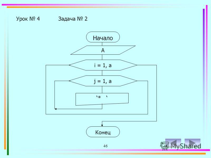 45 Урок 4Задача 2 Написать программу которая выводит звездочки в форме прямоугольного треугольника, от 1 до 'a. Перейти на слайд структуры курса