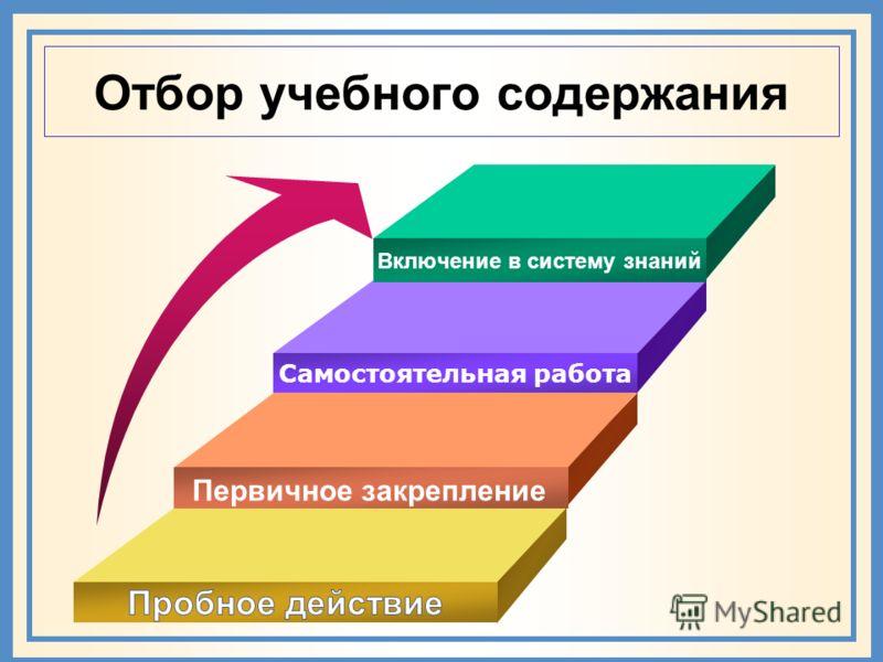 Самостоятельная работа Отбор учебного содержания Включение в систему знаний Первичное закрепление
