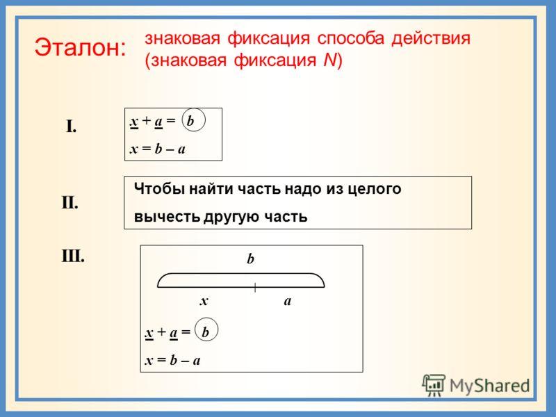 Эталон: знаковая фиксация способа действия (знаковая фиксация N) I. x + а = b x = b – a II. Чтобы найти часть надо из целого вычесть другую часть III. x + а = b x = b – a xa b