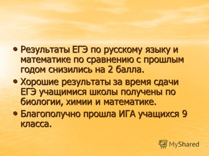 Результаты ЕГЭ по русскому языку и математике по сравнению с прошлым годом снизились на 2 балла. Результаты ЕГЭ по русскому языку и математике по сравнению с прошлым годом снизились на 2 балла. Хорошие результаты за время сдачи ЕГЭ учащимися школы по