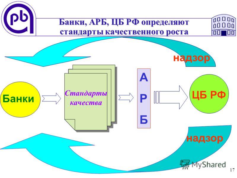 17 Банки, АРБ, ЦБ РФ определяют стандарты качественного роста АРБАРБ ЦБ РФ Банки надзор Стандарты качества