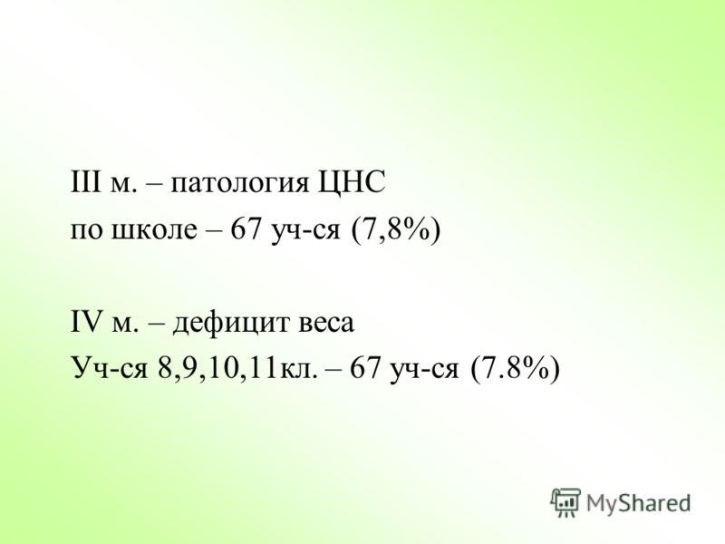 II м.- зрение По школе –16,1 КлассКол-во% 4215,3 51119,6 91815,9 101524,5 112224,4 5 кл.6820,4