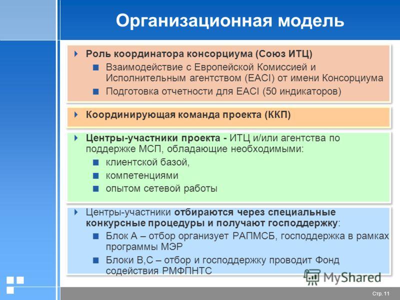 Стр. 11 Организационная модель Роль координатора консорциума (Союз ИТЦ) Взаимодействие с Европейской Комиссией и Исполнительным агентством (EACI) от имени Консорциума Подготовка отчетности для EACI (50 индикаторов) Координирующая команда проекта (ККП