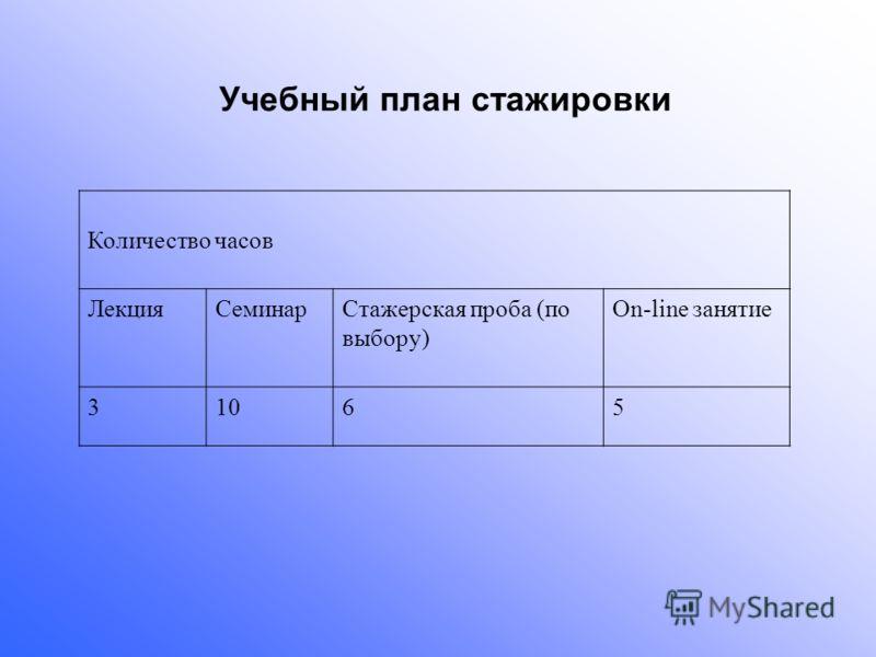 Учебный план стажировки Количество часов ЛекцияСеминарСтажерская проба (по выбору) On-line занятие 31065