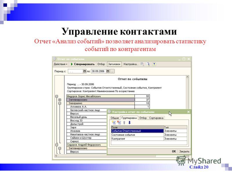 Управление контактами Отчет «Анализ событий» позволяет анализировать статистику событий по контрагентам Слайд 20