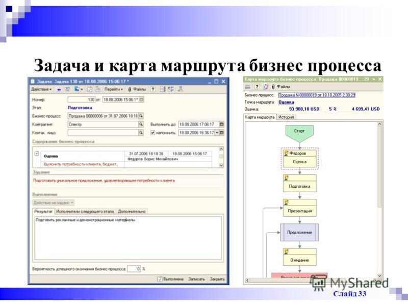 Задача и карта маршрута бизнес процесса Слайд 33