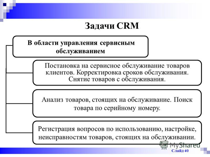 Задачи CRM В области управления сервисным обслуживанием Постановка на сервисное обслуживание товаров клиентов. Корректировка сроков обслуживания. Снятие товаров с обслуживания. Анализ товаров, стоящих на обслуживание. Поиск товара по серийному номеру