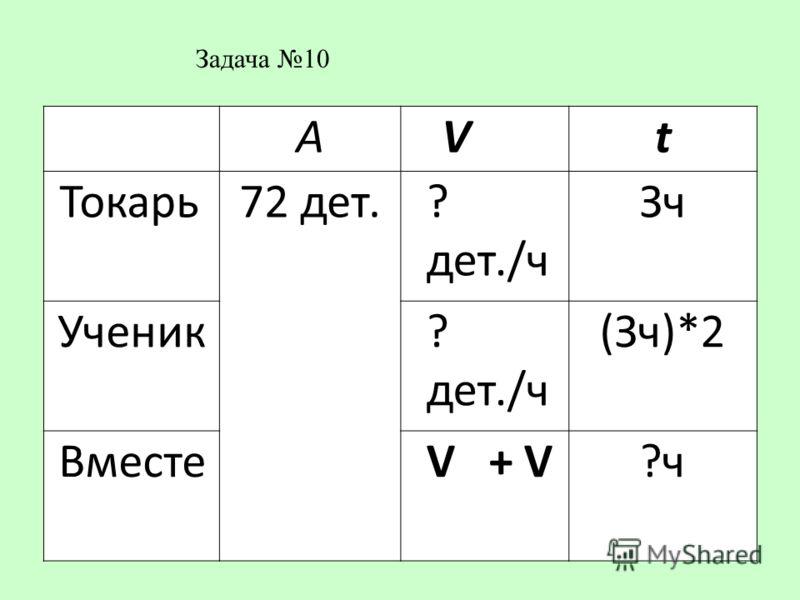 Задача 10 АVt