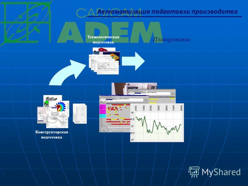 Автоматизация подготовки производства Конструкторская подготовка Технологическая подготовка Планирование