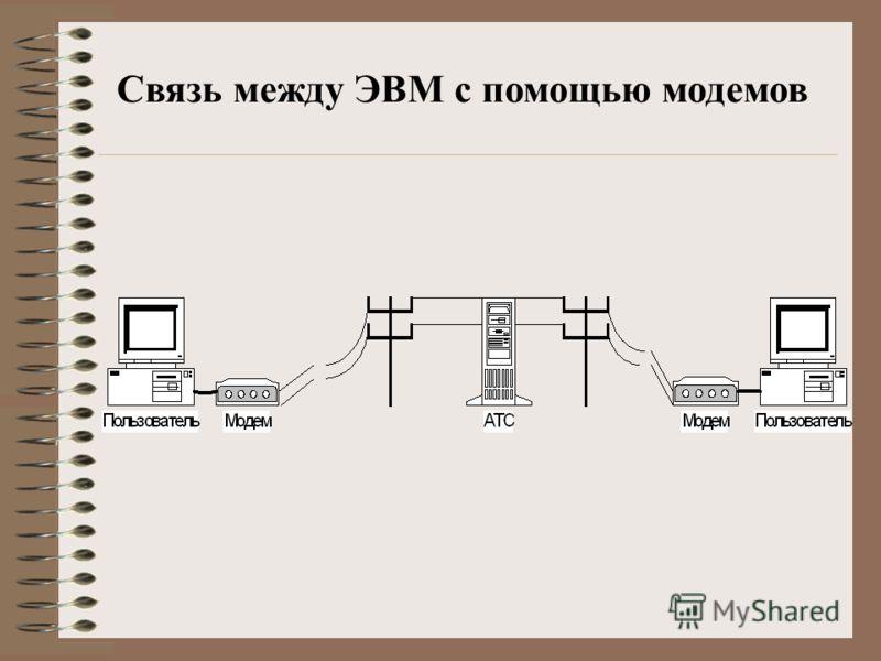 Связь между ЭВМ с помощью модемов
