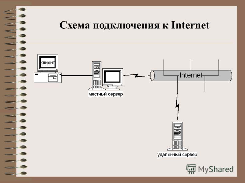 Схема подключения к Internet