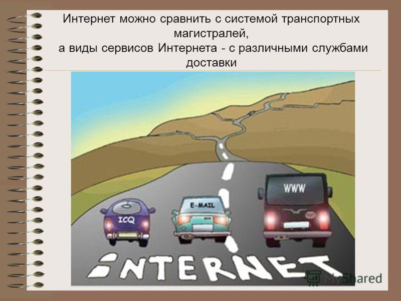 Интернет можно сравнить с системой транспортных магистралей, а виды сервисов Интернета - с различными службами доставки
