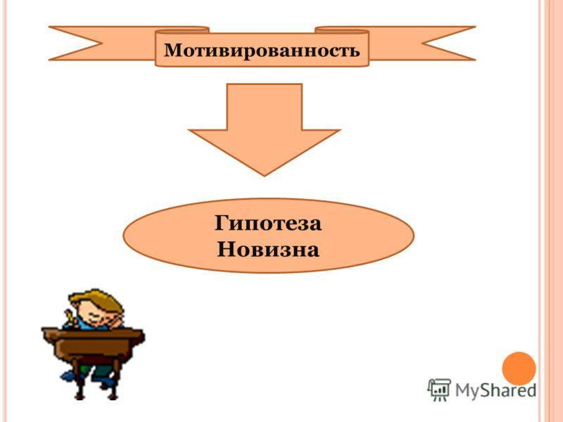 Мотивированность Гипотеза Новизна