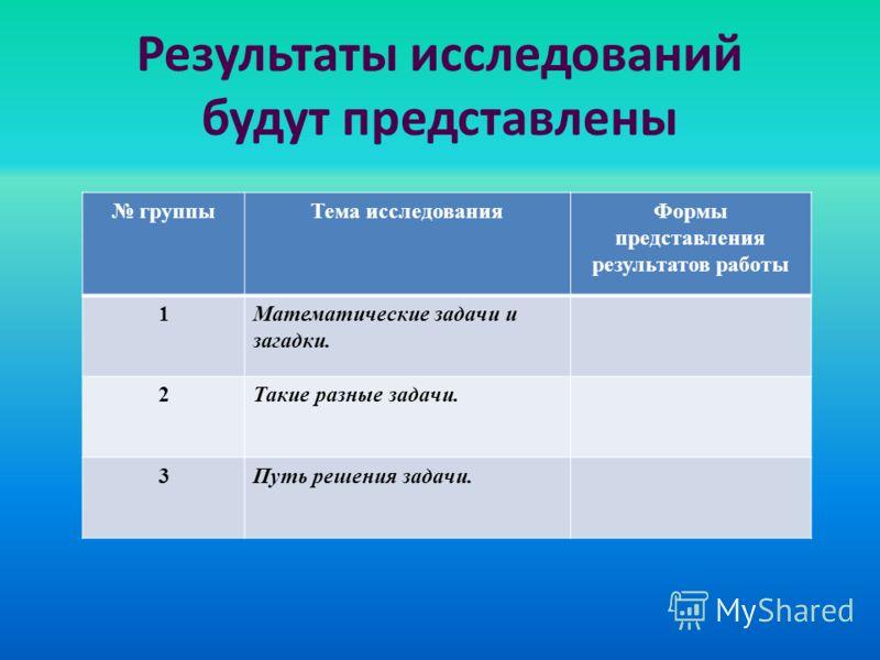 Результаты исследований будут представлены группыТема исследованияФормы представления результатов работы 1Математические задачи и загадки. 2Такие разные задачи. 3Путь решения задачи.