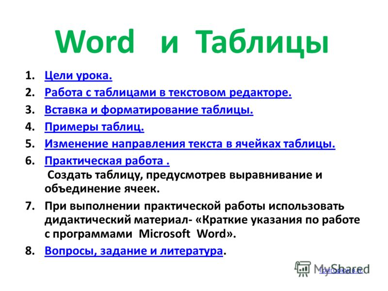 Word и Таблицы 1.Цели урока.Цели урока. 2.Работа с таблицами в текстовом редакторе.Работа с таблицами в текстовом редакторе. 3.Вставка и форматирование таблицы.Вставка и форматирование таблицы. 4.Примеры таблиц.Примеры таблиц. 5.Изменение направления
