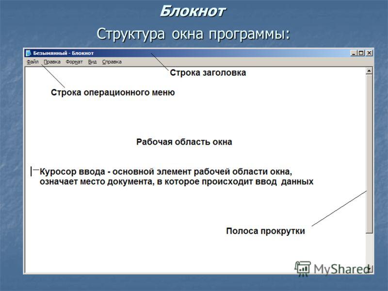 Блокнот Структура окна программы: