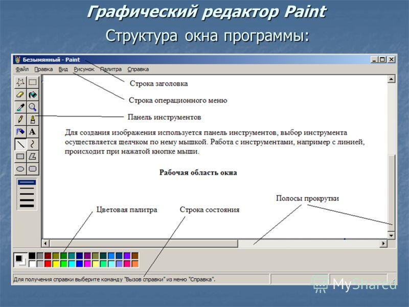 Графический редактор Paint Структура окна программы: