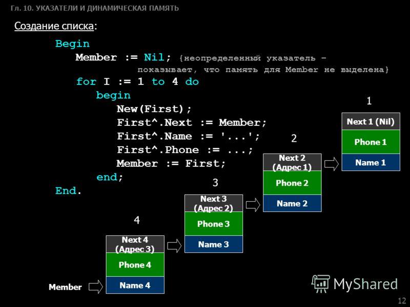 12 Гл. 10. УКАЗАТЕЛИ И ДИНАМИЧЕСКАЯ ПАМЯТЬ Begin Member := Nil; {неопределенный указатель – показывает, что память для Member не выделена} for I := 1 to 4 do begin New(First); First^.Next := Member; First^.Name := '...'; First^.Phone :=...; Member :=