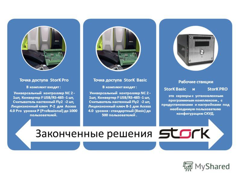 Точка доступа StorK Pro В комплект входят : Универсальный контроллер NC 2 - 1шт, Конвертер F USB/RS-485 -1 шт, Считыватель настенный Fly2 -2 шт, Лицензионный ключ P-2 для Access 4.0 Pro уровня P (Professional) до 1000 пользователей. Точка доступа Sto