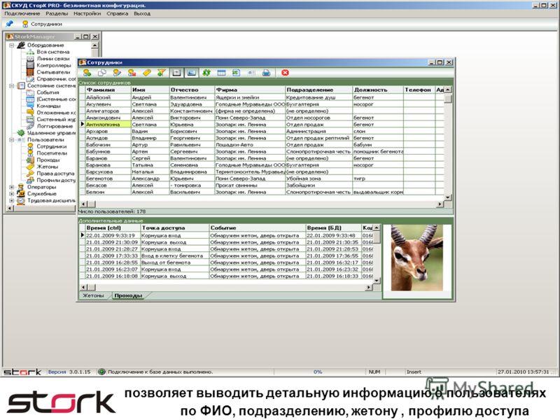 позволяет выводить детальную информацию о пользователях по ФИО, подразделению, жетону, профилю доступа