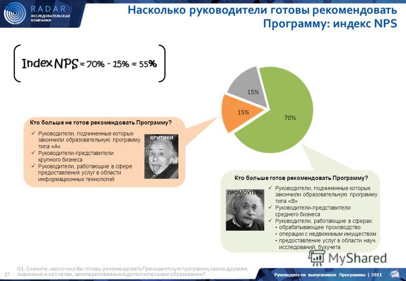 ИССЛЕДОВАТЕЛЬСКАЯ КОМПАНИЯ R A D A R Руководители выпускников Программы | 2011 27 Насколько руководители готовы рекомендовать Программу: индекс NPS Index NPS = 70% - 15% = 55 %Index NPS = 70% - 15% = 55 % Руководители, подчиненные которых закончили о