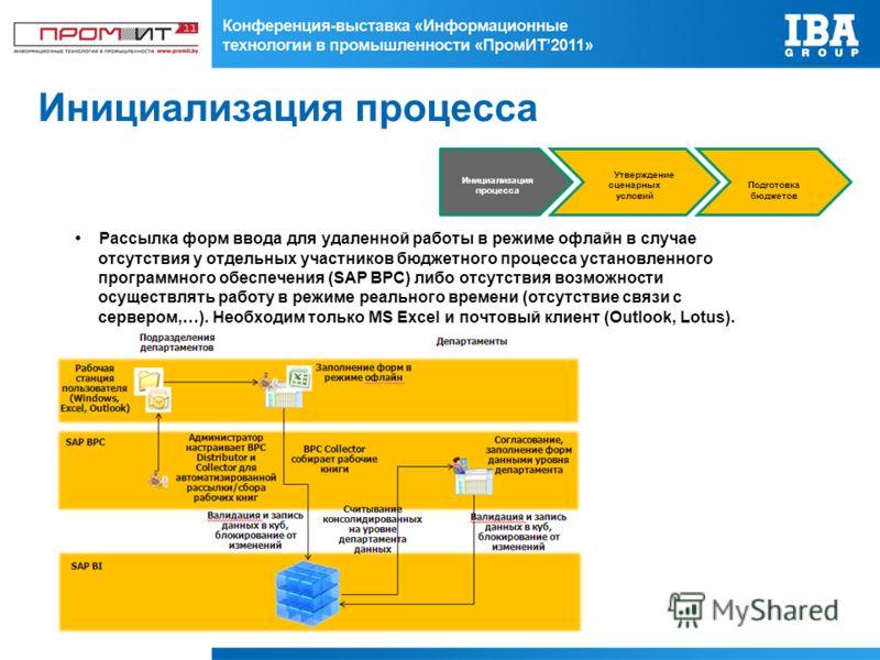 Инициализация процесса Утверждение сценарных условий Подготовка бюджетов Рассылка форм ввода для удаленной работы в режиме офлайн в случае отсутствия у отдельных участников бюджетного процесса установленного программного обеспечения (SAP BPC) либо от