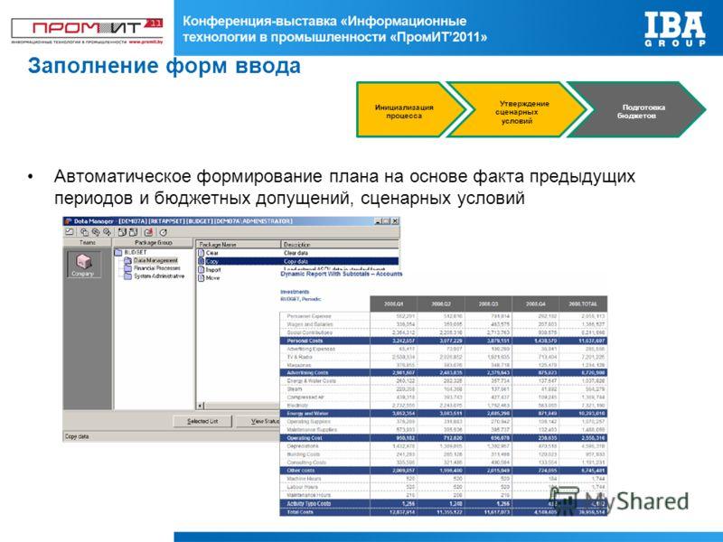 Заполнение форм ввода Автоматическое формирование плана на основе факта предыдущих периодов и бюджетных допущений, сценарных условий Инициализация процесса Утверждение сценарных условий Подготовка бюджетов